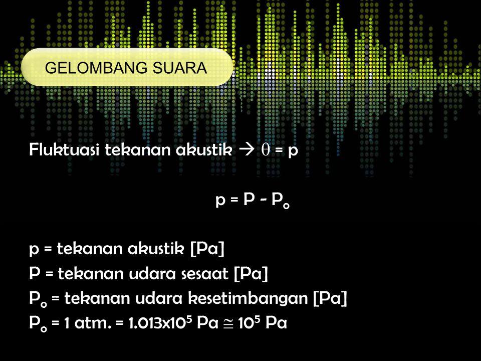 Fluktuasi tekanan akustik   = p p = P - Po p = tekanan akustik [Pa]